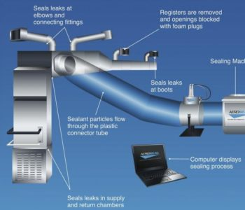 GEO adds Aeroseal Duct Sealing Technology to their lineup!